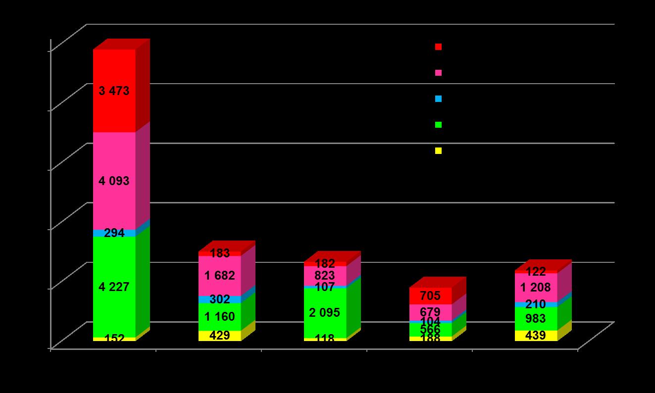 observatoire-viandes-bio-2012-tonnages-interbev
