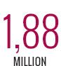 essentiel-bovin-1.88-million